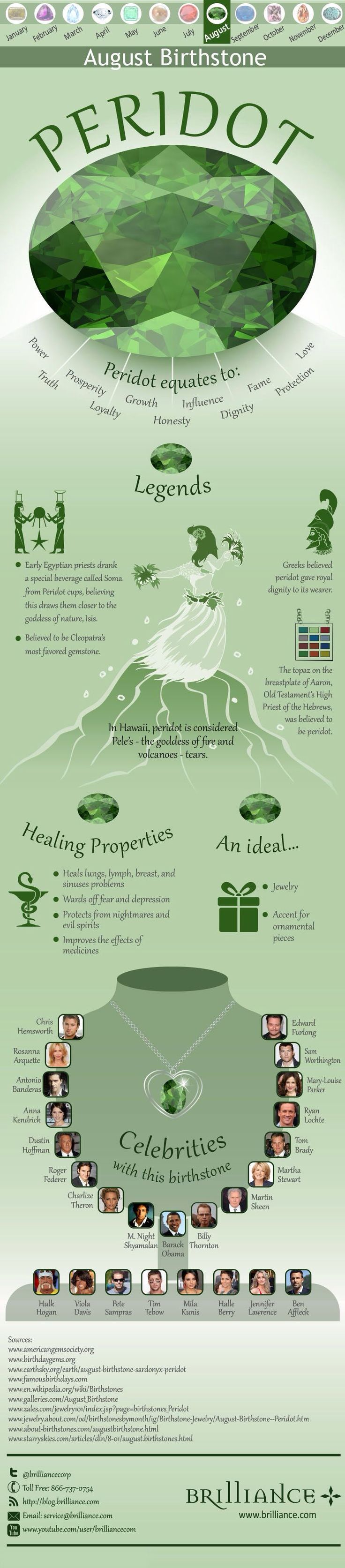 The properties of peridot.