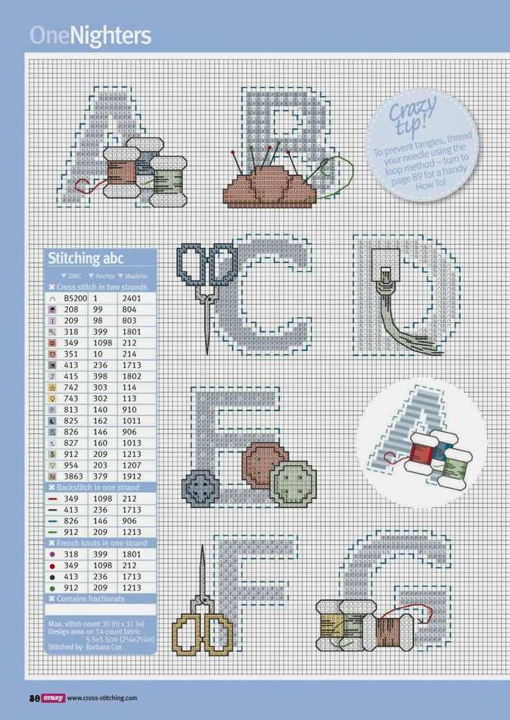 Sewing ABC 1
