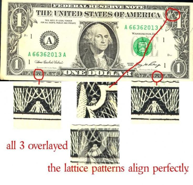 All On The Illuminati: What Are All Of The Meanings Behind The Symbols On Our