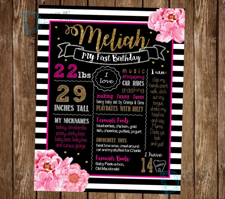 Kate Spade Birthday Poster - Kate Spade Birthday Chalkboard - Black White Pink Birthday Party - Pink Floral Poster - Kate Spade Party by DigitalArtDesignsByB on Etsy