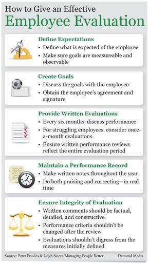 Πάνω από 25 ξεχωριστές ιδέες για Evaluation employee στο Pinterest - self evaluations