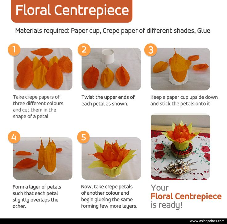 There's no doubt that your table wouldn't benefit from a nice decoration. So, here's an easy and inexpensive way to create your wow-worthy centrepiece. Go ahead, follow the steps and create your fun DIY centrepiece out of just a paper cup and crepe papers. #DIY