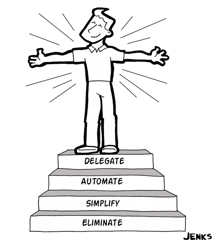 Eliminate. Simplify. Automate. Delegate. The Four Steps to Freedom
