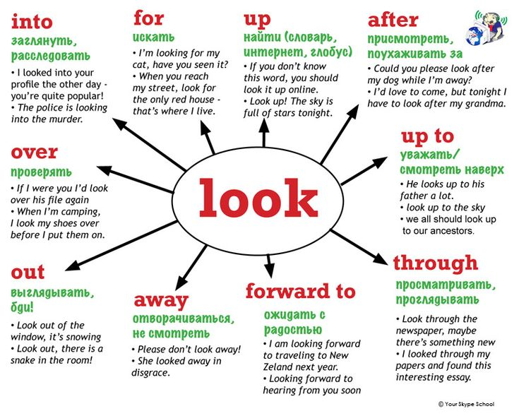Look + preposition, phrasal verbs