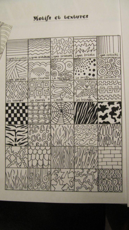 Les motifs et les textures