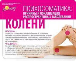 за какие грехи болезнь вен: 15 тыс изображений найдено в Яндекс.Картинках
