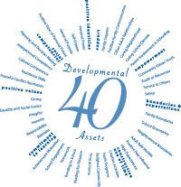 The 40 Developmental Assets are the basis of all of the YMCA of Delaware's youth programming.