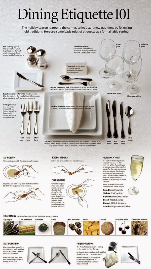 : A Proper Table Setting