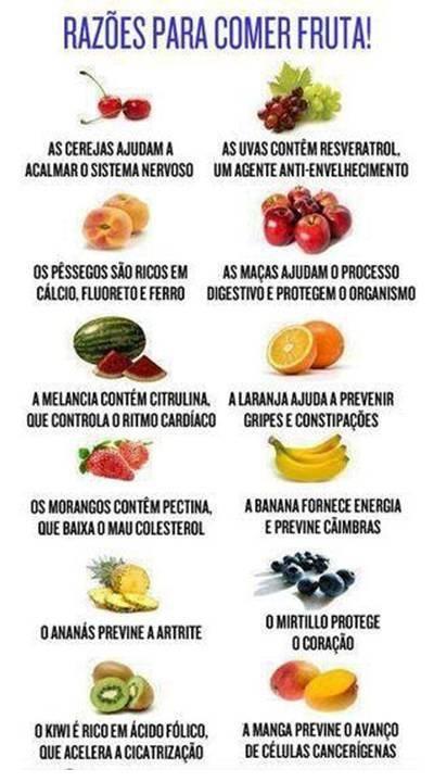 Laxmi - Espaço de Saúde e Beleza : Poder das frutas