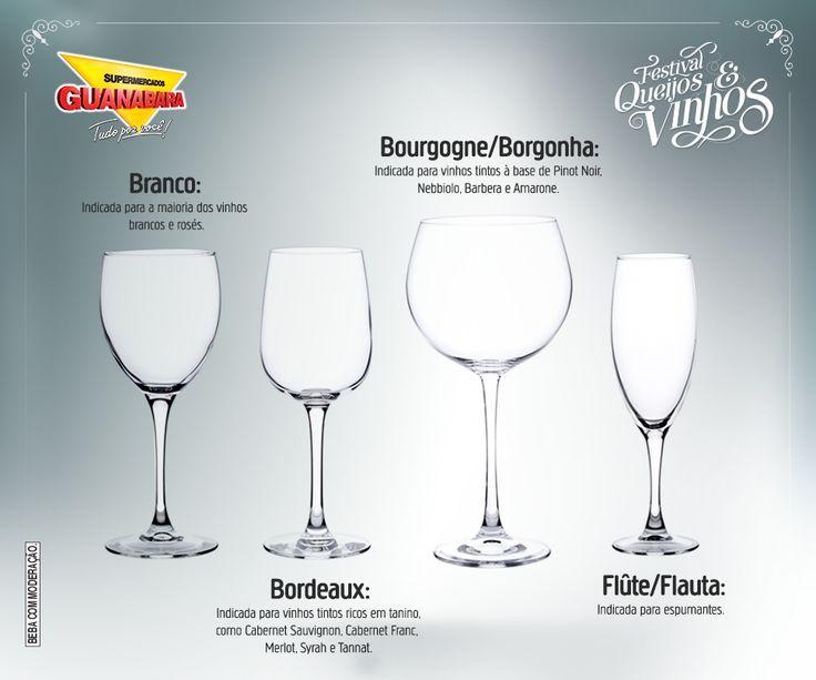A taça ideal para degustar seu vinho.
