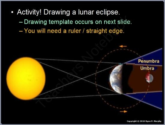 cycle of sun like solar system - photo #41