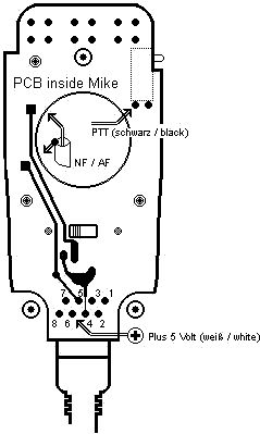 Yaesu FT-817 (FT 817 FT817) user and service manual