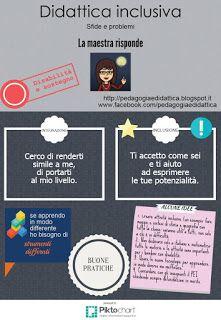 Pedagogia e didattica: un blog: La maestra risponde: dubbi di una mamma a proposit...