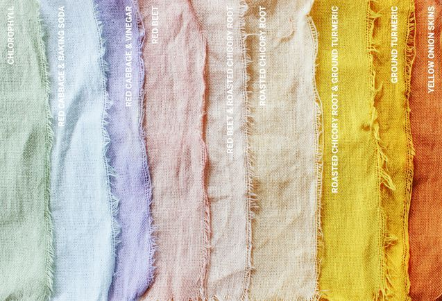 Natural Dye Made With Plants ... beets, onion skins, cabbage, turmeric, chlorophyll