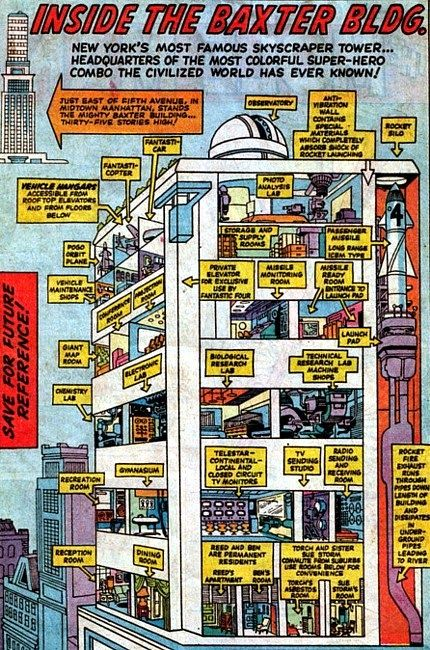 Today on my Steve Does Comics blog, I drone on about the Fantastic Four's Baxter Building HQ.