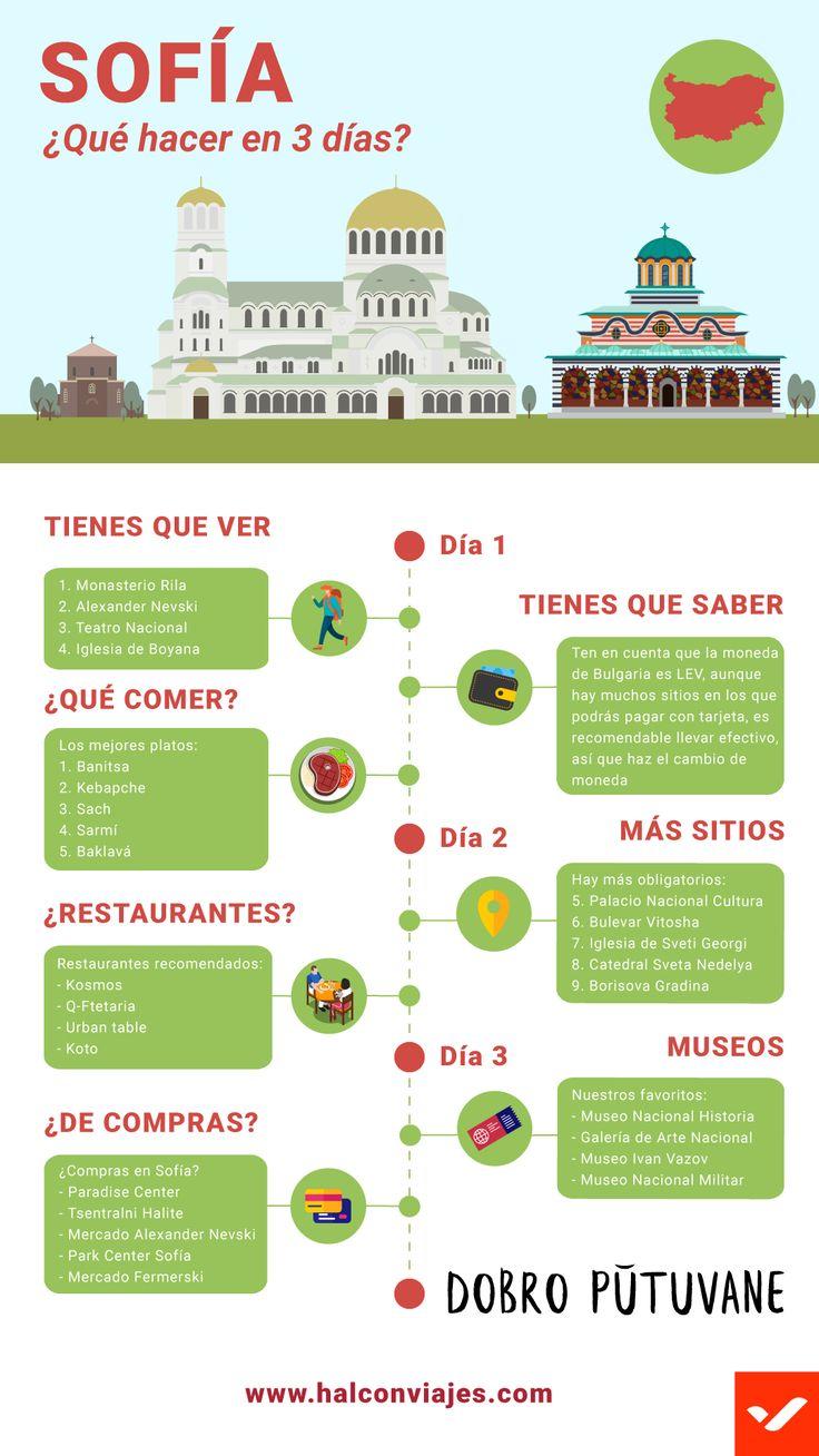 Infografía Sofía