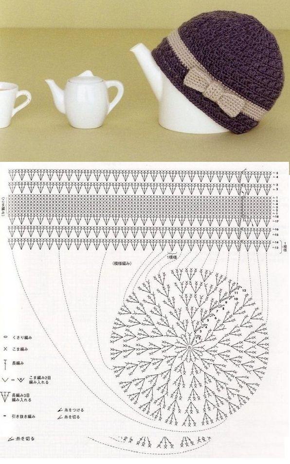 270 best Moldes de sombrero images on Pinterest | Knits, Crocheted ...