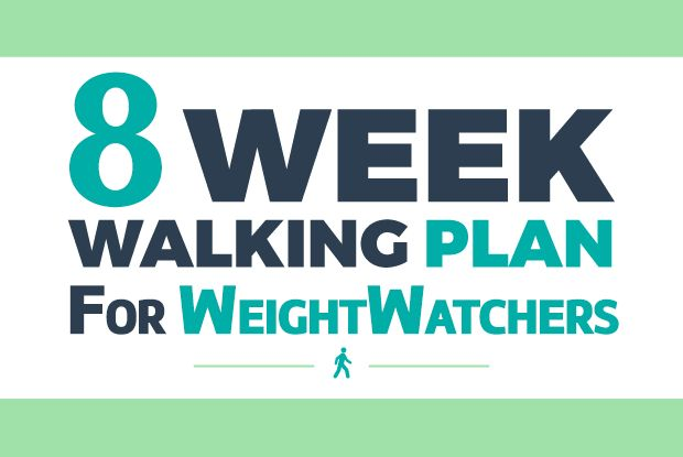 Your 8 Week Walking Plan for Weight Watchers