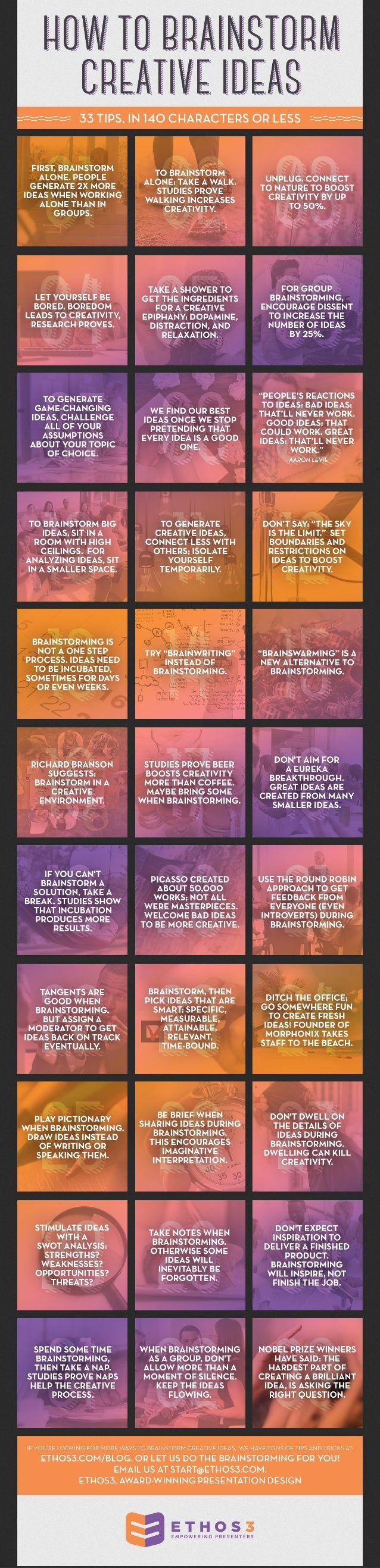 Hola: Una infografía con 33 consejos sobre Brainstorming en 140 caracteres. Vía Un saludo