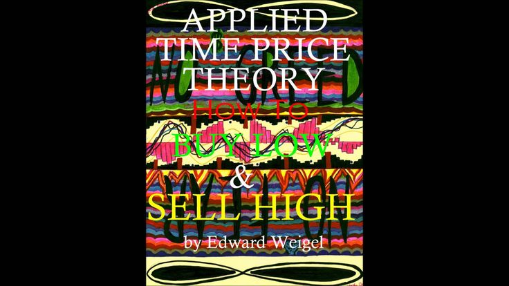 APPLE 02 29 16 AAPL Stock Charts with GPS like Price Pattern Coordinates...