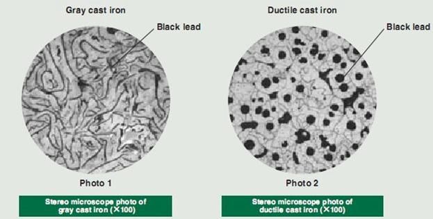 microstructure of grey cast iron - Google Search