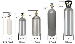 beer barrel capacity chart | How many kegs of draft beer can be dispensed out of a CO2 tank?