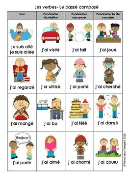 25+ best ideas about French verbs on Pinterest   French grammar ...