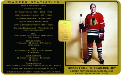 Bobby Hull Collector Card 1 gram gold