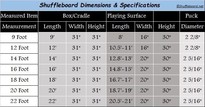 How to build a Shuffleboard Table I Shuffleboard BlogShuffleboard Resources