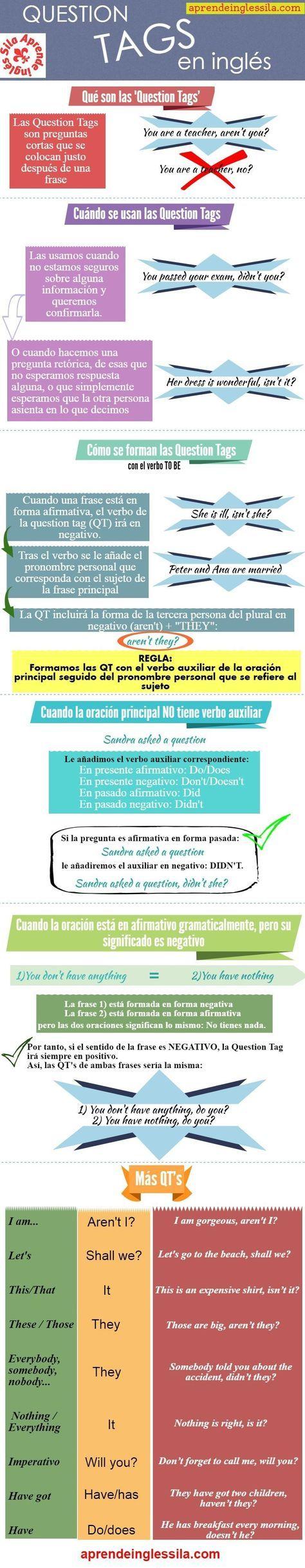 Infografía: QUESTION TAGS - Aprende Inglés Sila
