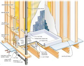 Shower base and drain installation step by step with pictures and diagrams