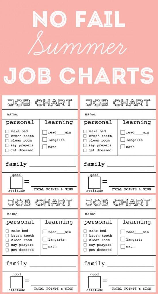 No Fail Summer Job Charts #printable #kids