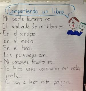 Anchor charts for post reader's workshop sharing time and buddy reading