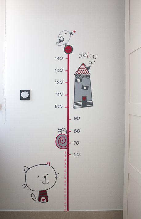 para medir la altura