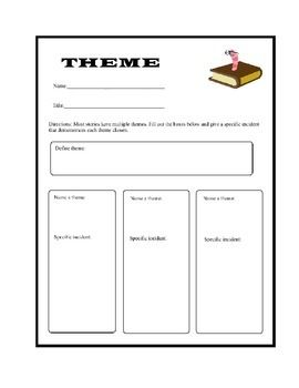 Thematic essay graphic organized