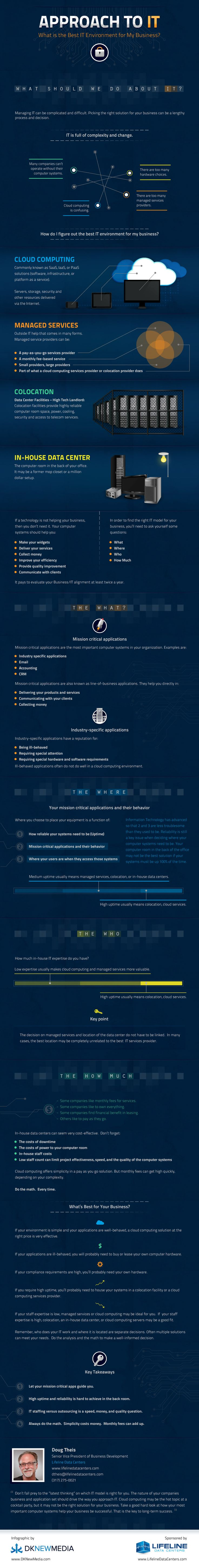#Tech #Infographics - What is the Best IT Environment for My Business? #Infografia