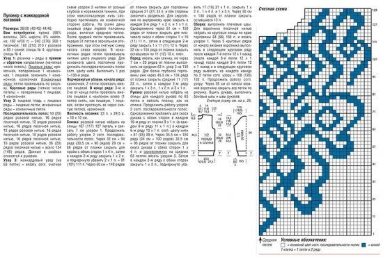 Описание, выкройка и схема вязания