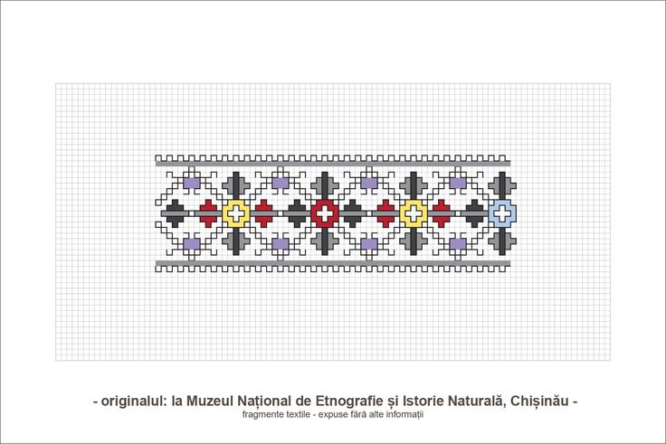 BASARABIA+-+muzeu+-+04.jpg 1,600×1,068 pixels
