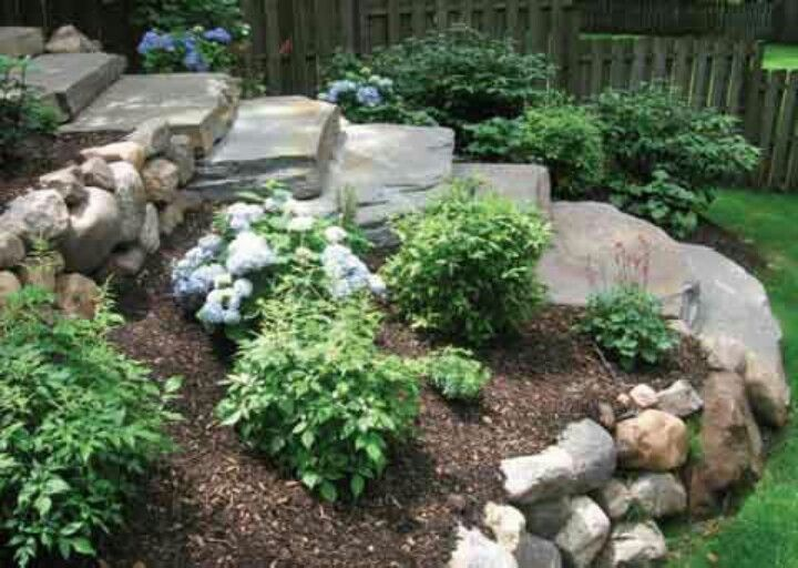 Sloped Side Yard Landscaping Ideas
