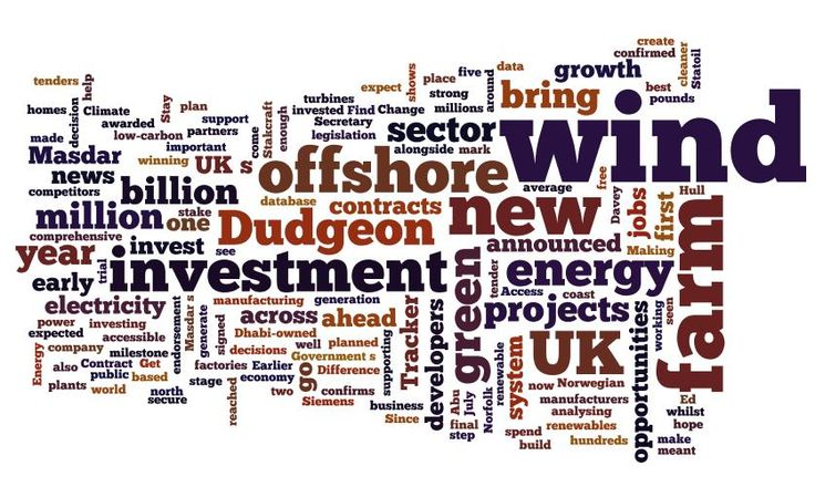 Word cloud #infographic of Tracker's #business #intelligence blog for the week ending 25th September 2014.