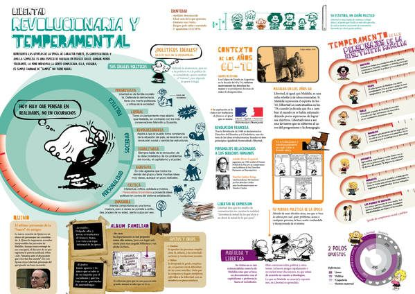 80 Best Images About Infografias De Escritores, Libros Y
