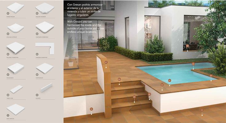 17 mejores im genes sobre stair tile trim pieces - Baldosas para escaleras ...