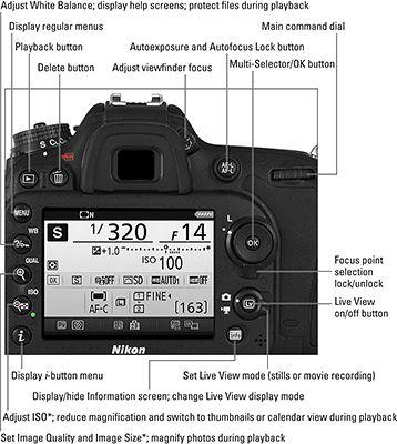 Rear view #cheatsheet of the Nikon D7200.