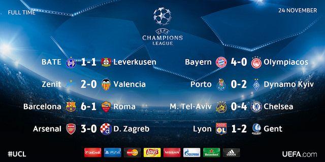 Liga BBVA (Jornada 12): Clasificación