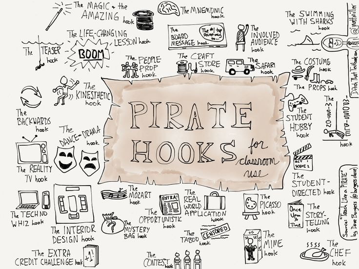 "For an entire month, I morphed into a pirate in my classroom. Well, that's not totally accurate. There were no eye patches, hooks, peg legs or parrots. I morphed into a PIRATE, as in ""Teach Like a ..."