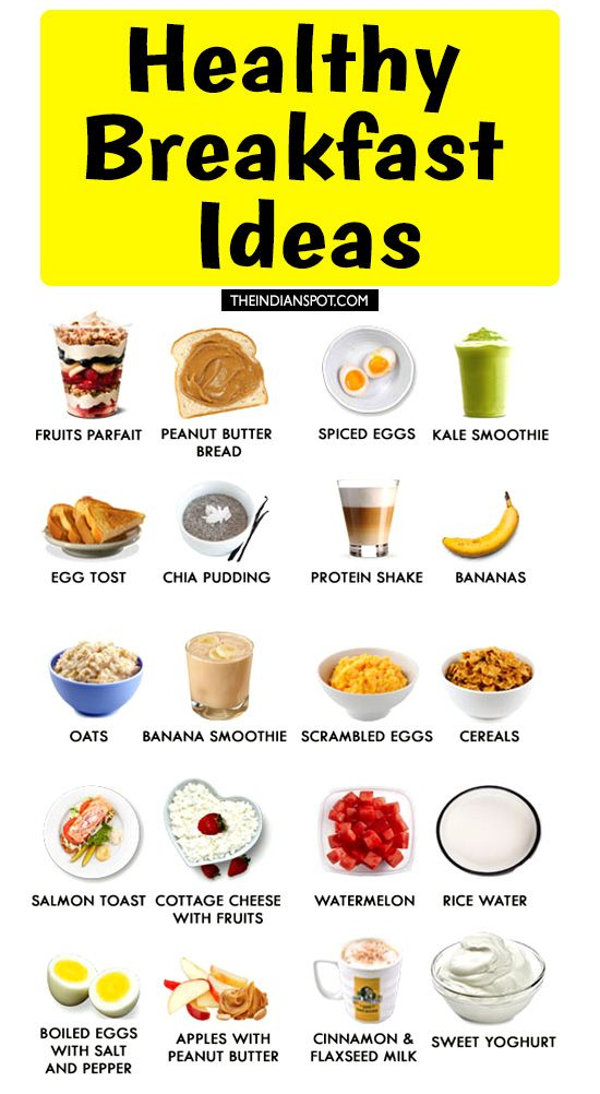 20 BEST FOODS FOR BREAKFAST