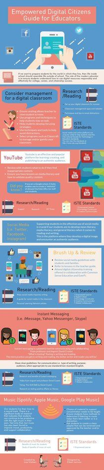 Empowered Digital Citizens | Piktochart Infographic Editor