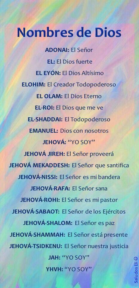 Nombre El La Encuentra De Dios Se De En Que Parte Biblia