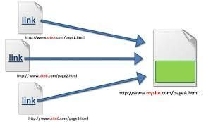 How to Have a Better Link Juice Flow, Some Tips for Link Builders -- via wikiHow.com
