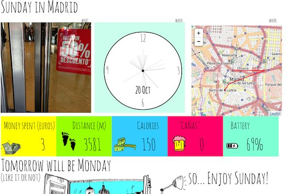 A data sunday in Madrid. Details...